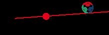Espace des Sciences – Plascilab Logo